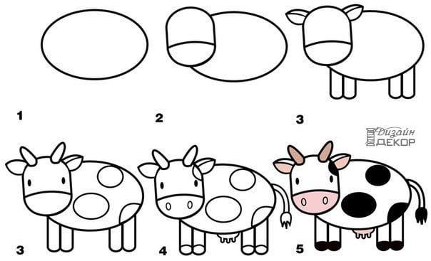 çocuklar Ile çizim Yapmanın Kolay Yolları Ev Düzenleme