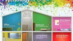 Oda Renkleri ve Ruh Halinizi Nasıl Etkiliyor