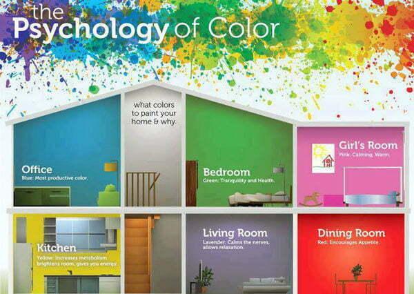 oda-renkleri-ruh-halinizi-nasil-etkiliyor-1