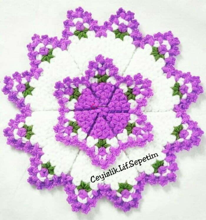 7. Farklı Renklerin Liflerde Kullanımı